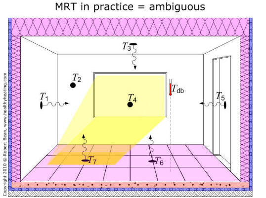 surface property of a material governing the emission of thermal ...