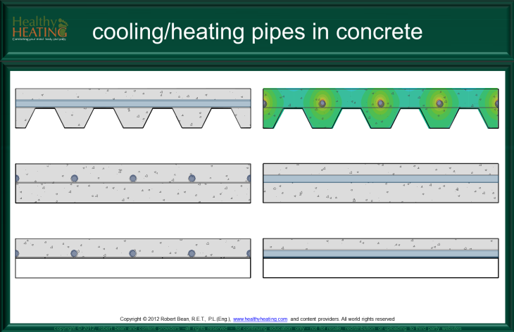 ... Cooling Radiant · Hbh Fort Solutions · Figures 18 To 21 Diffe Buildings  Use Diffe Strategies For Structural Floors Those Floors Not On ...