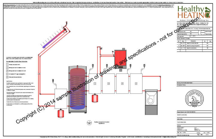 Sample set #1 design, drawings and specifications for residential ...