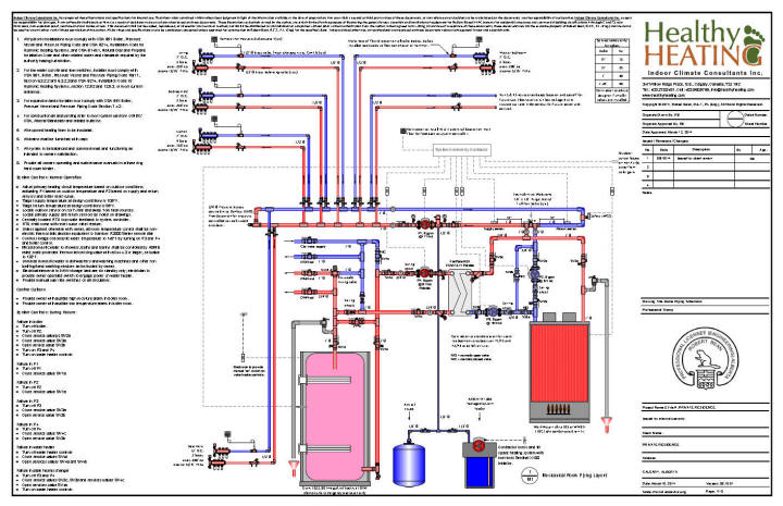 mechanical room diagram wiring schematic diagram Vector Mechanical Plans mechanical room diagram wiring block diagram mechanical equipment room diagram sample set 2 design, drawings