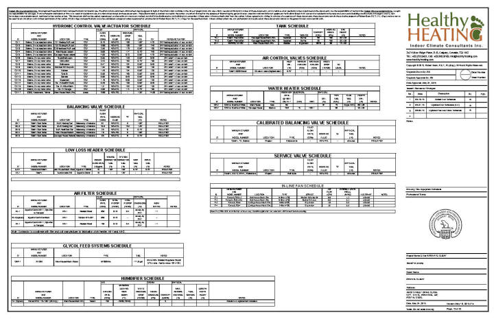 sample set  design, drawings and specifications for residential, wiring diagram