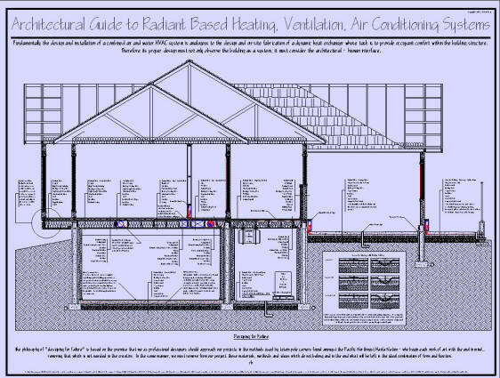 Radiant Based HVAC Systems. Architectural ...