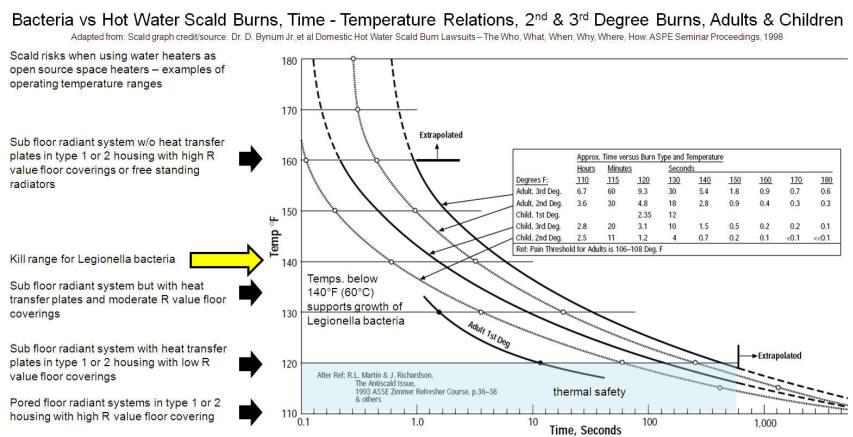 Water Heater Efficiency :: Hybrid Options