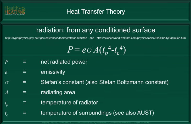 Radiant Theory Electromagnetic Waves Of Energy