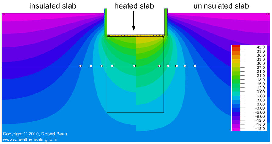 Underslab Insulation